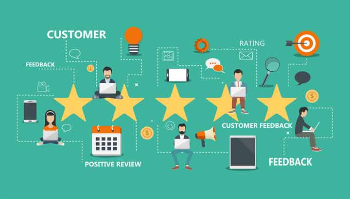 What is Customer Satisfaction Survey