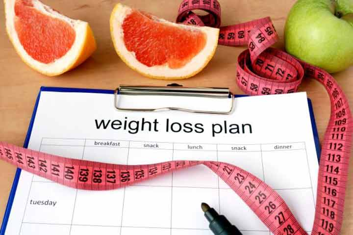 Weight Loss Workout Plans Especially For You